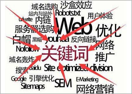 网站SEO选择关键词的6大技巧