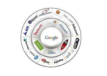 企业网站做站群营销的优势
