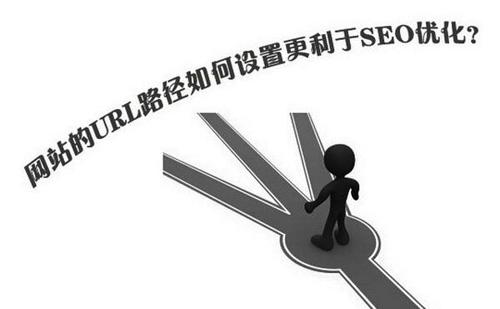 百度排名跟产品网址URL路径的优化技巧