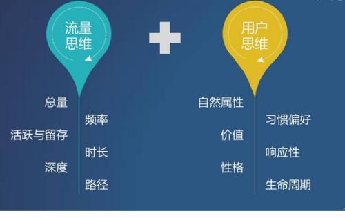 优化公司网站有助于企业品牌的提升